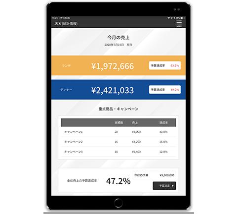 飲食業回転率アプリ画面